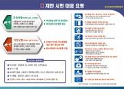 2.지진 시민 대응요령