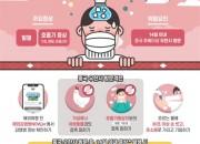 3. 경주시, '신종코로나바이러스(중국우한폐렴)' 대응 강화(예방행동수칙)
